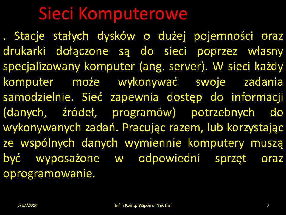 Sieci Komputerowe - topologia 5/17/2014Inf.i Kom.p Wspom.