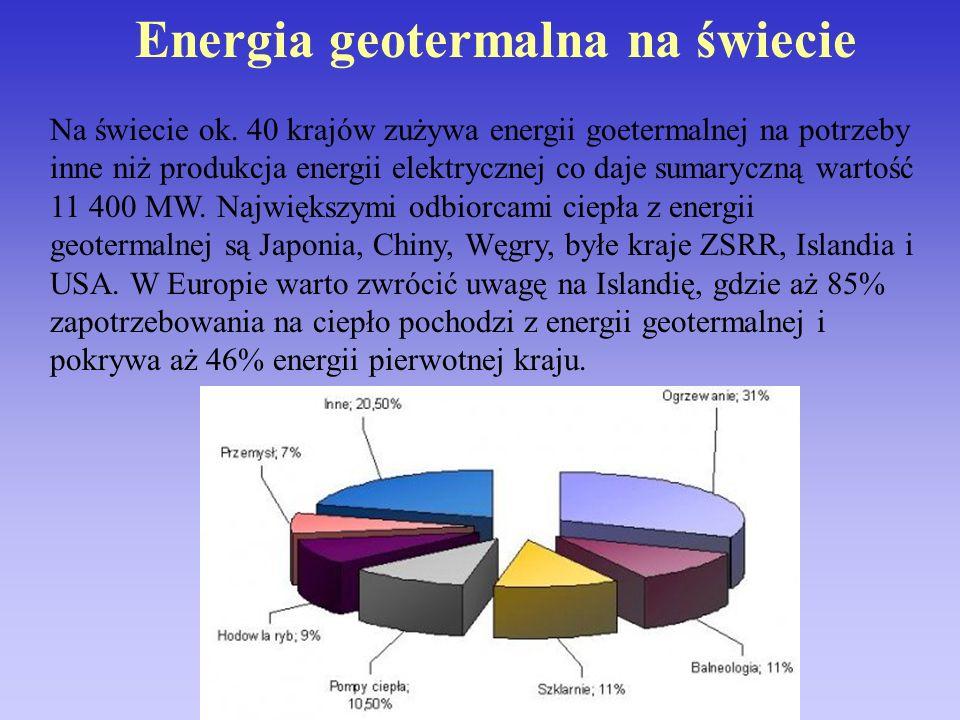 Energia geotermalna na świecie Na świecie ok. 40 krajów zużywa energii goetermalnej na potrzeby inne niż produkcja energii elektrycznej co daje sumary
