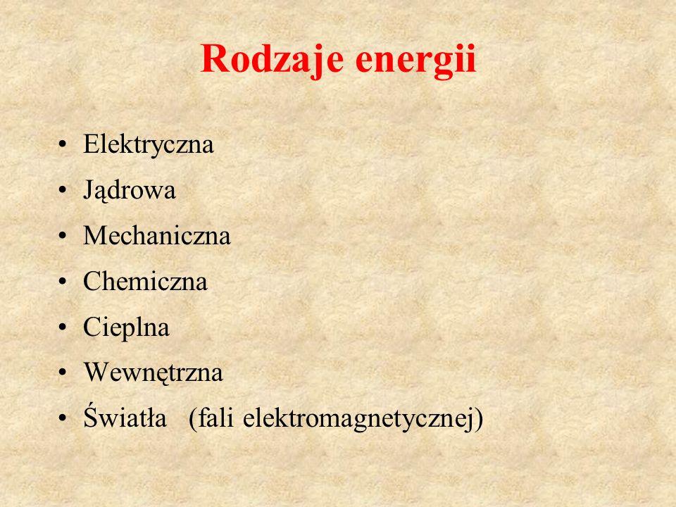Rodzaje energii Elektryczna Jądrowa Mechaniczna Chemiczna Cieplna Wewnętrzna Światła (fali elektromagnetycznej)
