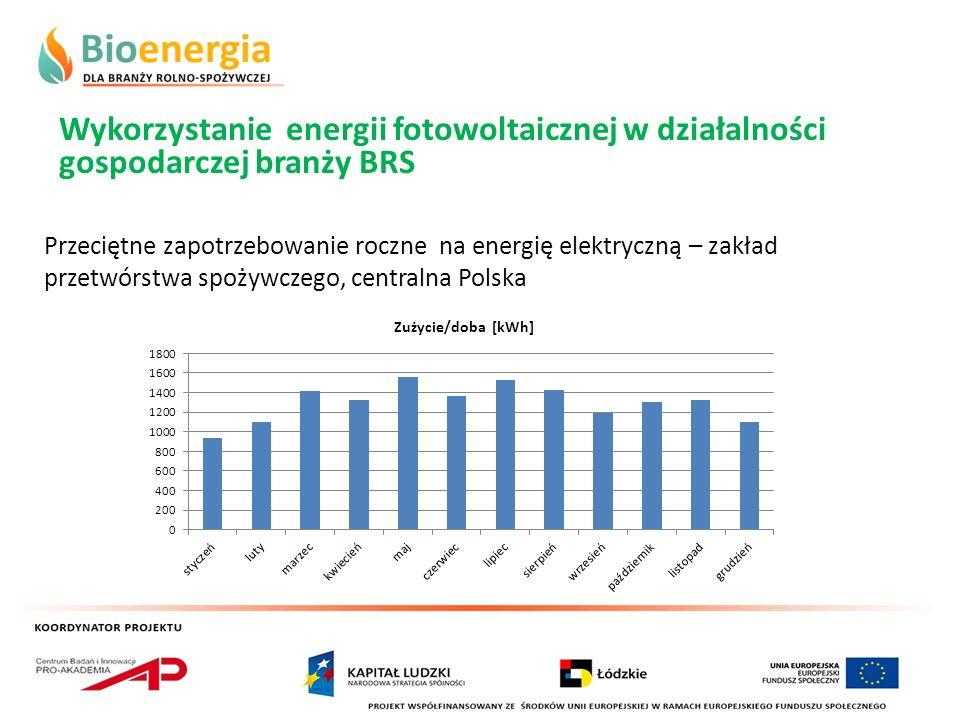 Wykorzystanie energii fotowoltaicznej w działalności gospodarczej branży BRS Przeciętne zapotrzebowanie roczne na energię elektryczną – zakład przetwó