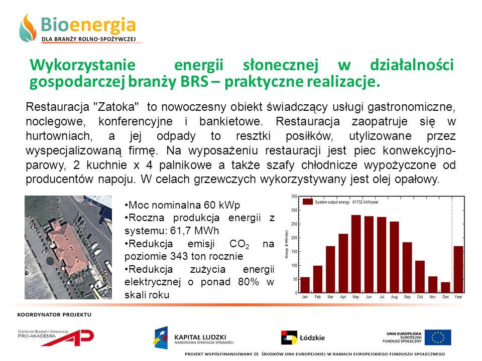 Wykorzystanie energii słonecznej w działalności gospodarczej branży BRS – praktyczne realizacje. Restauracja