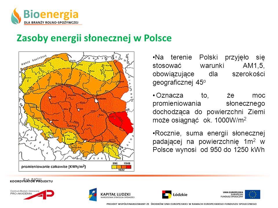 Zasoby energii słonecznej w Polsce Na terenie Polski przyjęło się stosować warunki AM1,5, obowiązujące dla szerokości geograficznej 45 o Oznacza to, ż