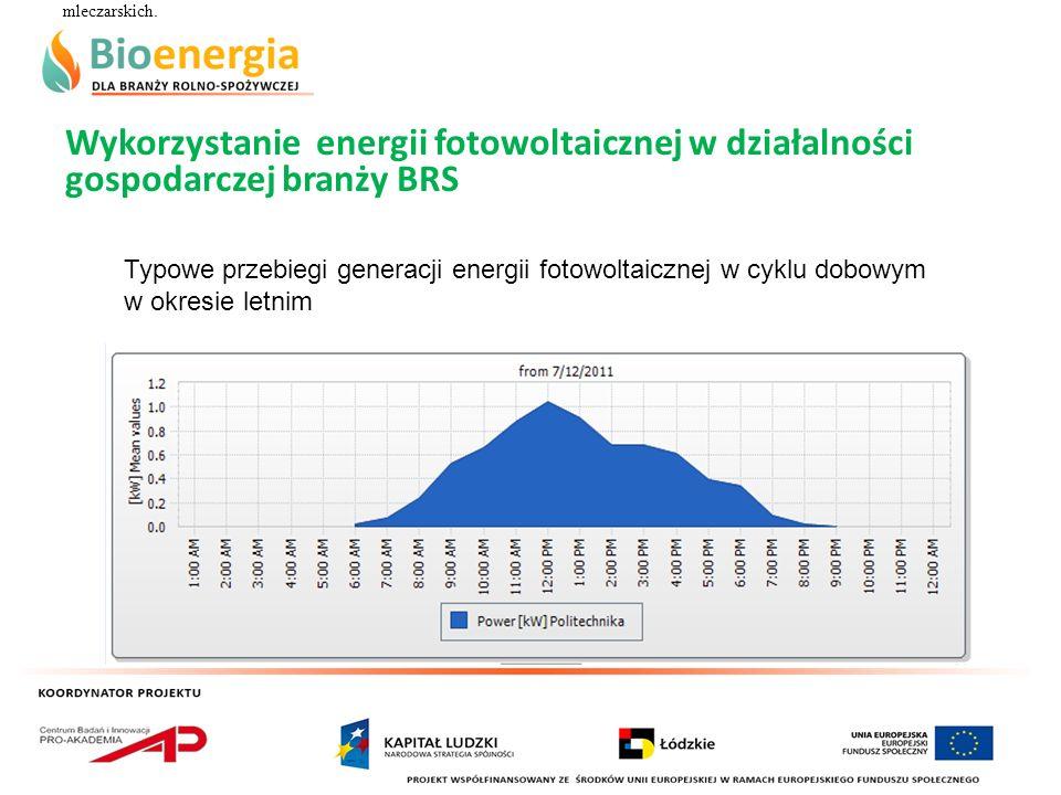 Wykorzystanie energii fotowoltaicznej w działalności gospodarczej branży BRS mleczarskich. Typowe przebiegi generacji energii fotowoltaicznej w cyklu