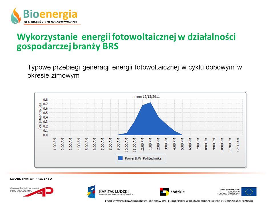 Wykorzystanie energii fotowoltaicznej w działalności gospodarczej branży BRS Typowe przebiegi generacji energii fotowoltaicznej w cyklu dobowym w okre