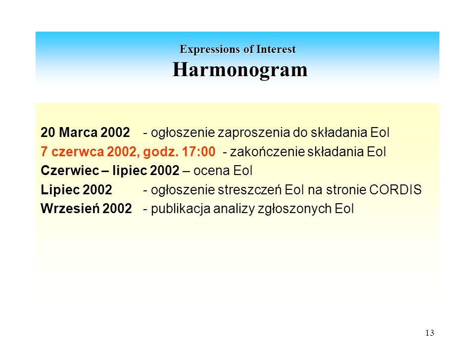 13 Expressions of Interest Harmonogram 20 Marca 2002 - ogłoszenie zaproszenia do składania EoI 7 czerwca 2002, godz.