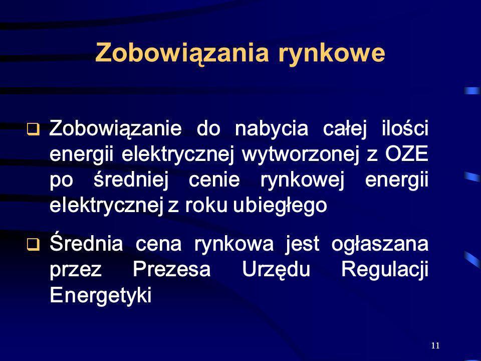 11 Zobowiązania rynkowe Zobowiązanie do nabycia całej ilości energii elektrycznej wytworzonej z OZE po średniej cenie rynkowej energii elektrycznej z
