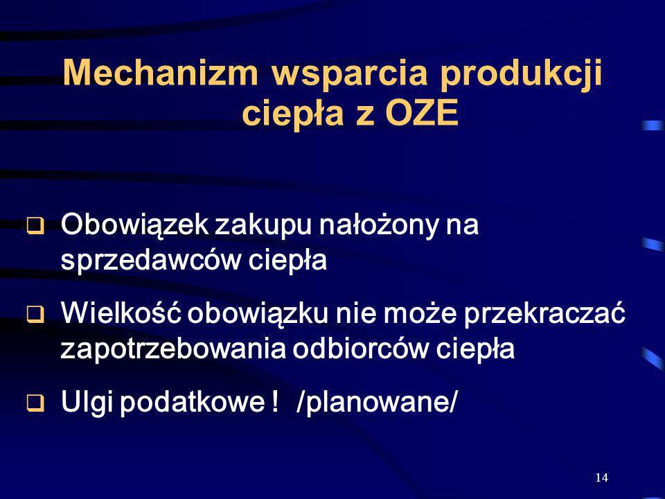14 Mechanizm wsparcia produkcji ciepła z OZE Obowiązek zakupu nałożony na sprzedawców ciepła Wielkość obowiązku nie może przekraczać zapotrzebowania o