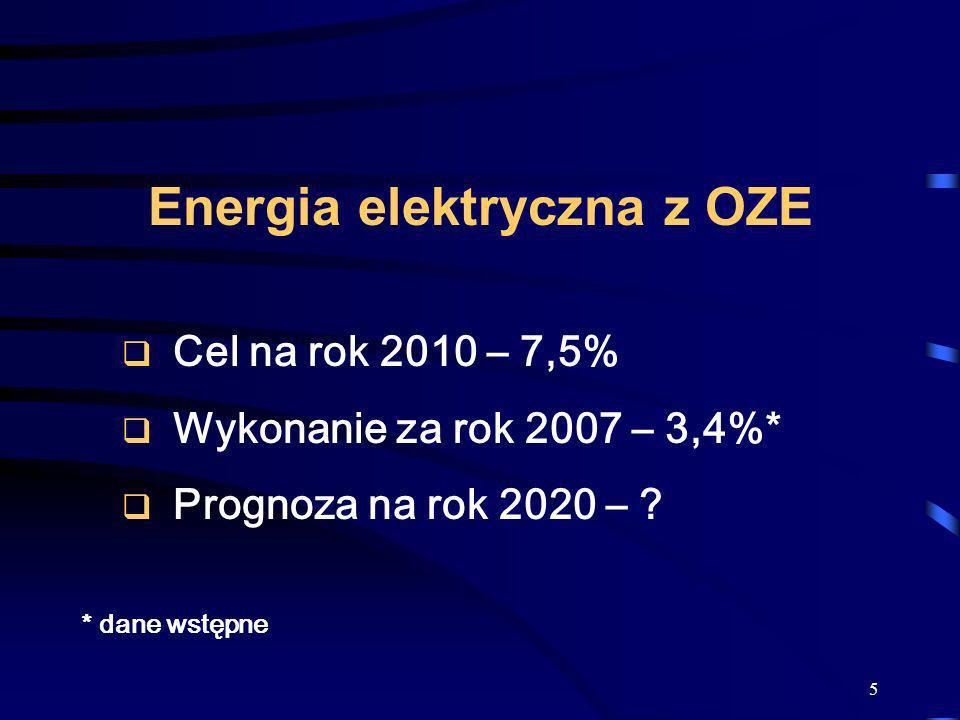 5 Energia elektryczna z OZE Cel na rok 2010 – 7,5% Wykonanie za rok 2007 – 3,4%* Prognoza na rok 2020 – ? * dane wstępne