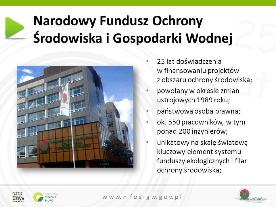 25 lat w w w. n f o s i g w. g o v. p l Narodowy Fundusz Ochrony Środowiska i Gospodarki Wodnej 25 lat doświadczenia w finansowaniu projektów z obszar