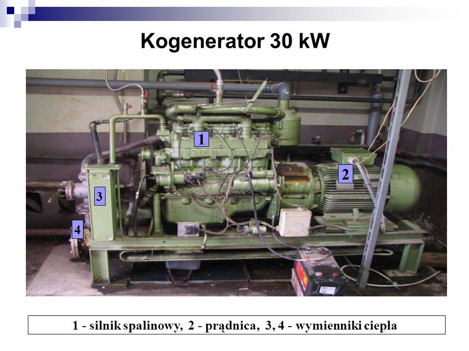 Kogenerator 30 kW 3 1 2 1 - silnik spalinowy, 2 - prądnica, 3, 4 - wymienniki ciepła 4