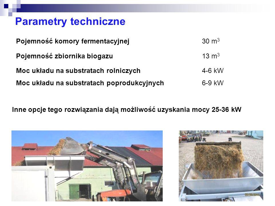 Parametry techniczne Pojemność komory fermentacyjnej30 m 3 Pojemność zbiornika biogazu13 m 3 Moc układu na substratach rolniczych4-6 kW Moc układu na