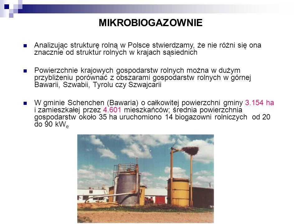 Mikrobiogazownia W skład mikrobiogazowni wchodzą następujące elementy: punkt przyjęcia substratów, zespół pomp dozujących i mieszających substraty, komora/zespół komór fermentacyjnych, wyposażonych w system grzewczy, mieszający i odprowadzający poferment, zbiornik buforowy na biogaz, system odsiarczania biogazu, system sterowania biogazownią, instalacja rur i przewodów (na substraty, biogaz oraz przewodów elektrycznych), zespół kogeneracyjny, flara gazowa (pochodnia), budynek techniczny, zawierający zespół kogeneracyjny, system sterowania, przyrządy do oznaczania ilości suchej masy, suchej masy organicznej i pH.