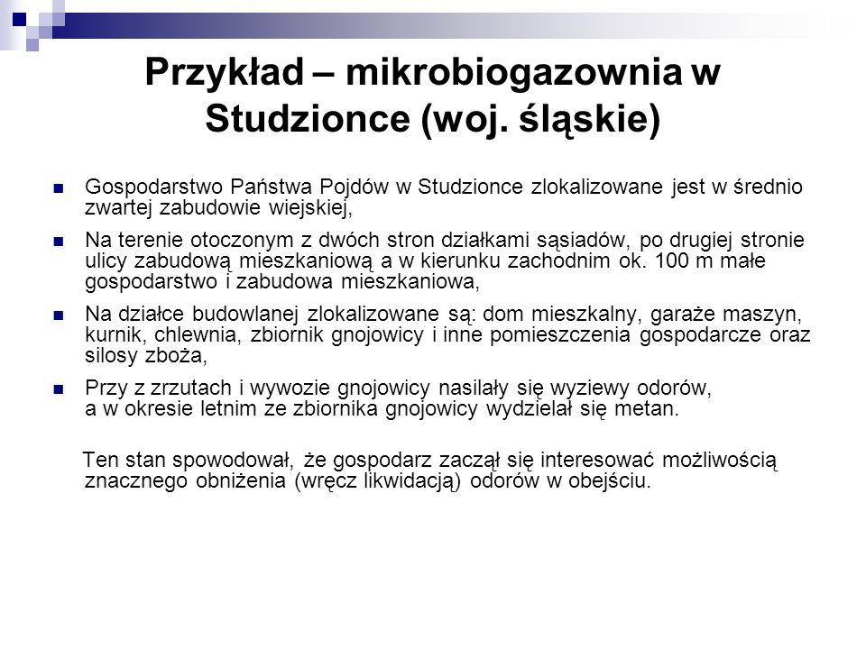Przykład – mikrobiogazownia w Studzionce (woj. śląskie) Gospodarstwo Państwa Pojdów w Studzionce zlokalizowane jest w średnio zwartej zabudowie wiejsk