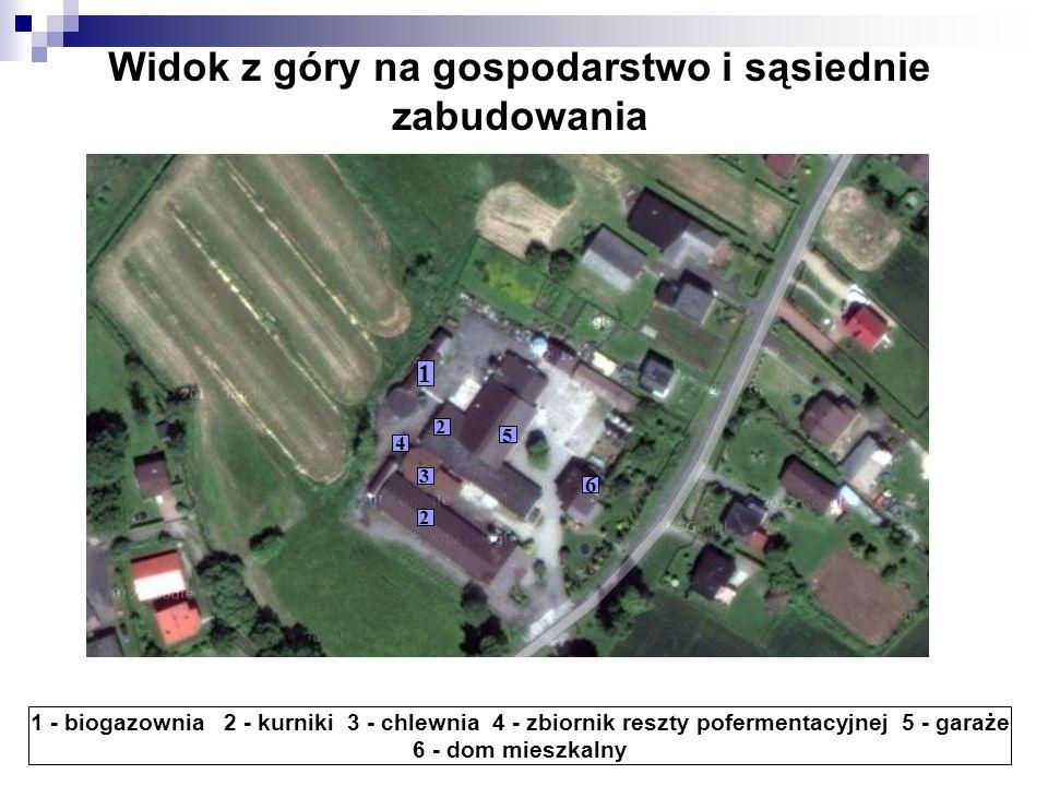 Widok z góry na gospodarstwo i sąsiednie zabudowania 1 - biogazownia 2 - kurniki 3 - chlewnia 4 - zbiornik reszty pofermentacyjnej 5 - garaże 6 - dom