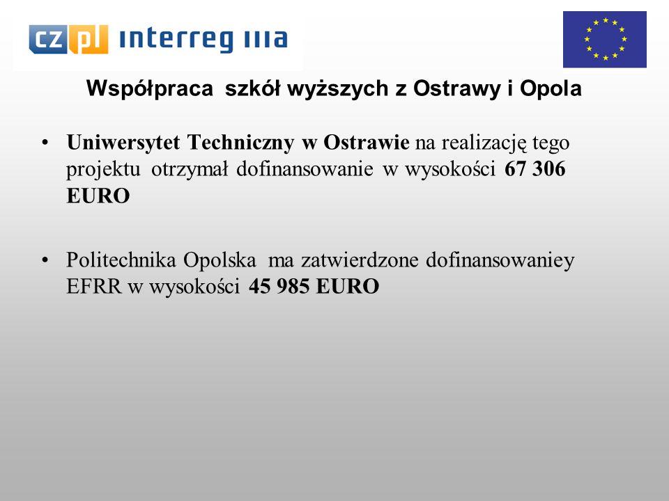 Współpraca szkół wyższych z Ostrawy i Opola Uniwersytet Techniczny w Ostrawie na realizację tego projektu otrzymał dofinansowanie w wysokości 67 306 EURO Politechnika Opolska ma zatwierdzone dofinansowaniey EFRR w wysokości 45 985 EURO