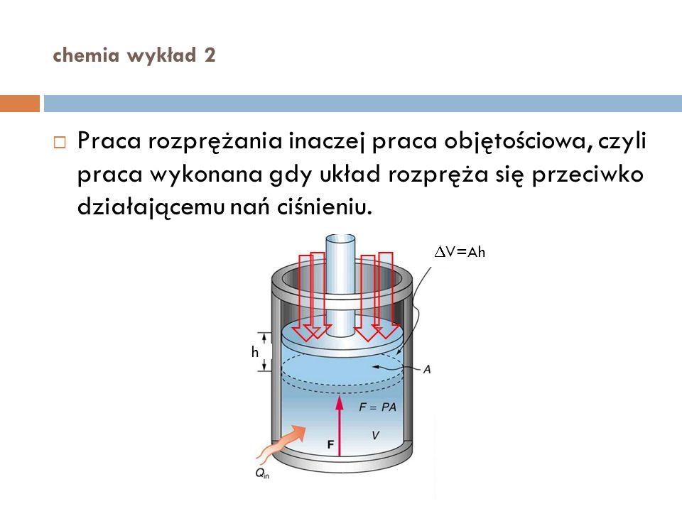 chemia wykład 2 Praca rozprężania inaczej praca objętościowa, czyli praca wykonana gdy układ rozpręża się przeciwko działającemu nań ciśnieniu. h V=Ah