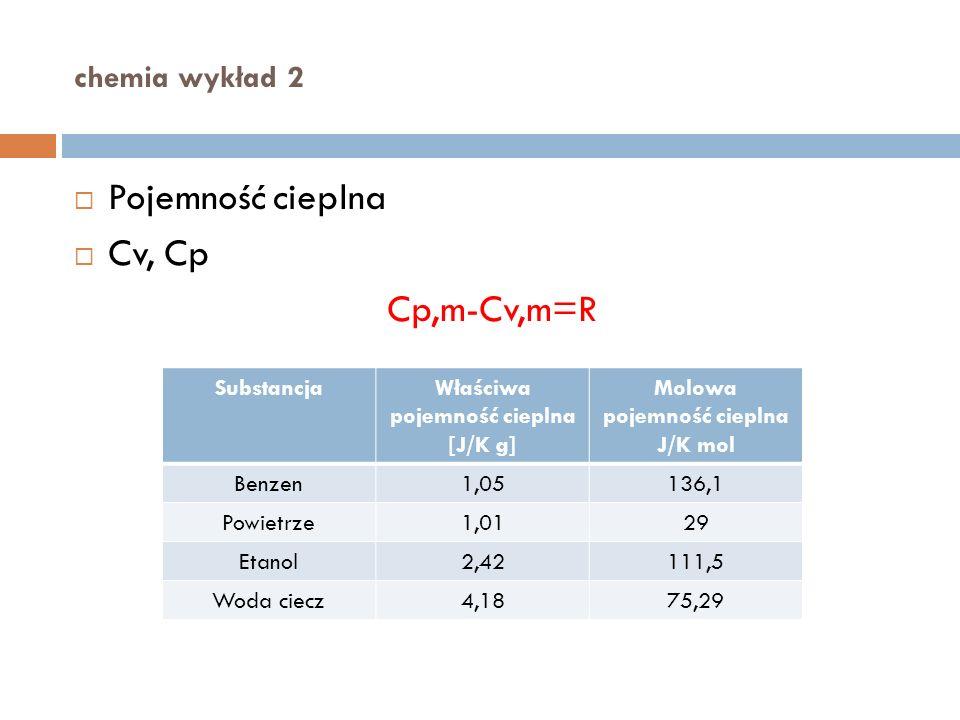 chemia wykład 2 Pojemność cieplna Cv, Cp Cp,m-Cv,m=R SubstancjaWłaściwa pojemność cieplna [J/K g] Molowa pojemność cieplna J/K mol Benzen1,05136,1 Pow