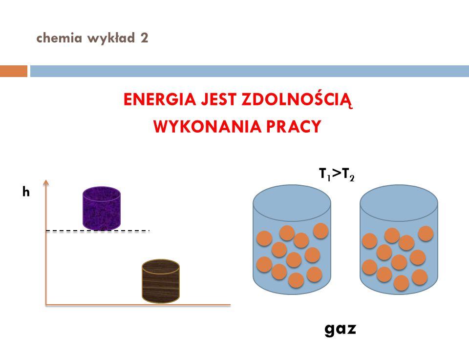 chemia wykład 2 ENERGIA JEST ZDOLNOŚCIĄ WYKONANIA PRACY h T 1 >T 2 gaz