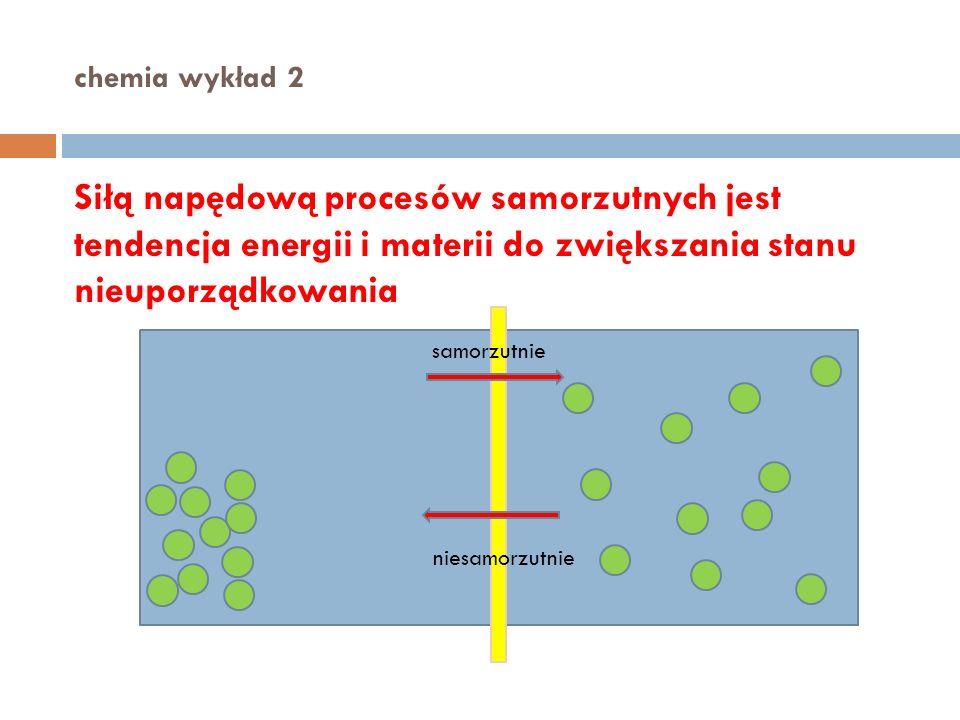 chemia wykład 2 Siłą napędową procesów samorzutnych jest tendencja energii i materii do zwiększania stanu nieuporządkowania niesamorzutnie samorzutnie