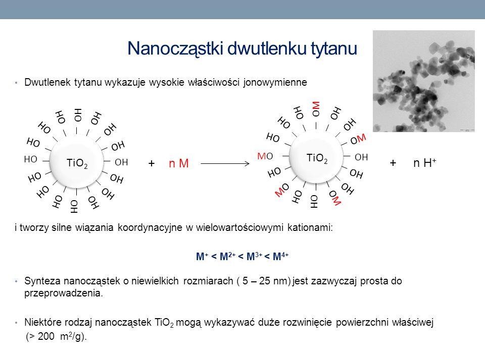Nanocząstki dwutlenku tytanu Dwutlenek tytanu wykazuje wysokie właściwości jonowymienne i tworzy silne wiązania koordynacyjne w wielowartościowymi kat