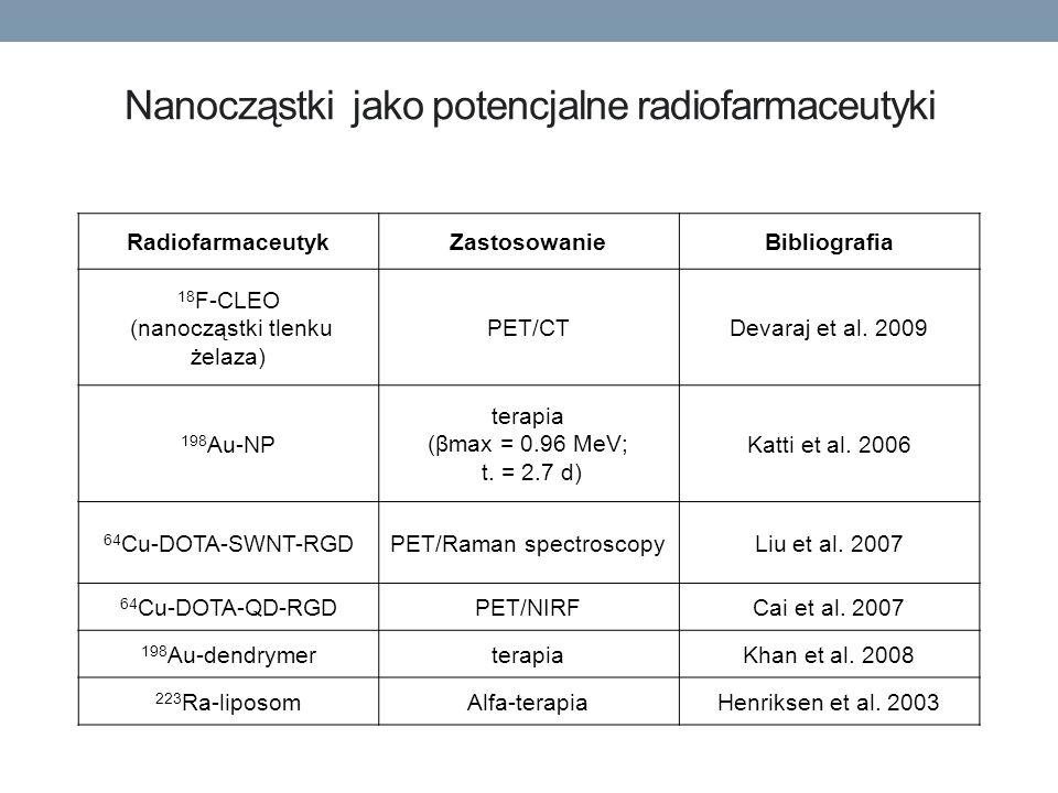 RadiofarmaceutykZastosowanieBibliografia 18 F-CLEO (nanocząstki tlenku żelaza) PET/CTDevaraj et al. 2009 198 Au-NP terapia (βmax = 0.96 MeV; t. = 2.7