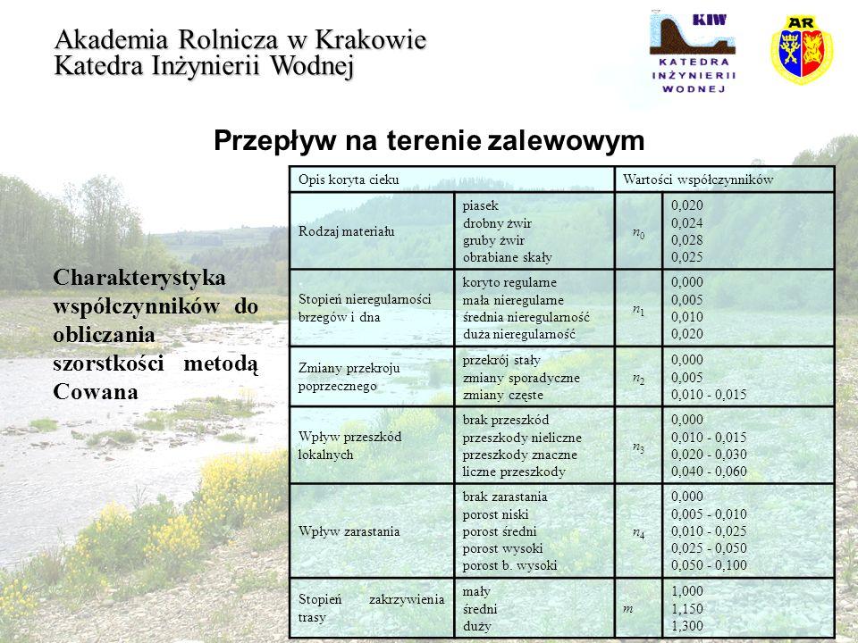 Przepływ na terenie zalewowym Akademia Rolnicza w Krakowie Katedra Inżynierii Wodnej Charakterystyka współczynników do obliczania szorstkości metodą C