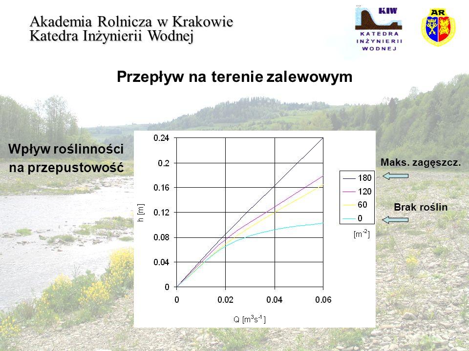 Przepływ na terenie zalewowym Wpływ roślinności na przepustowość Akademia Rolnicza w Krakowie Katedra Inżynierii Wodnej Maks. zagęszcz. Brak roślin