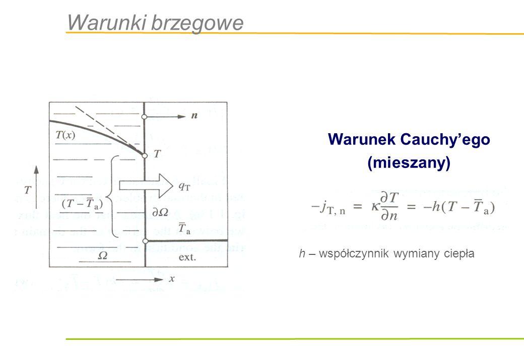 Warunek Cauchyego (mieszany) h – współczynnik wymiany ciepła Warunki brzegowe