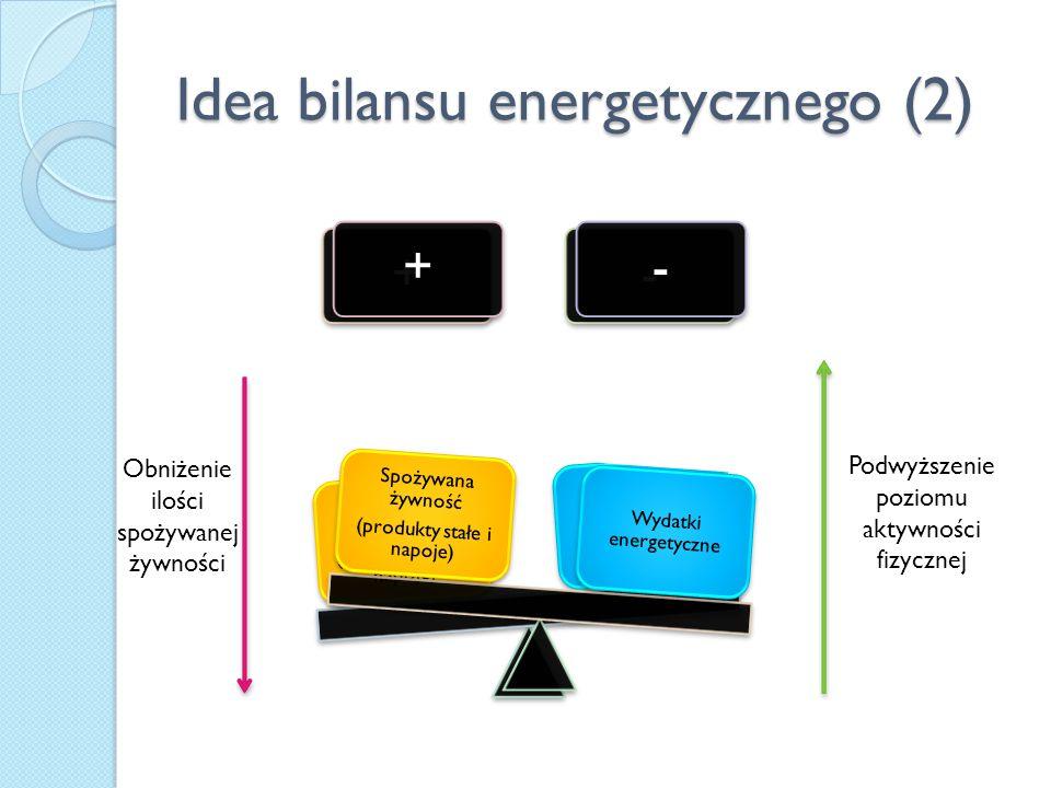 Idea bilansu energetycznego (2) +- Spożywana żywność (produkty stałe i napoje) Wydatki energetyczne Obniżenie ilości spożywanej żywności Podwyższenie poziomu aktywności fizycznej +- Wydatki energetyczne Spożywana żywność (produkty stałe i napoje)