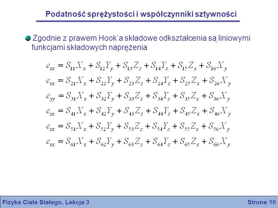 Fizyka Ciała Stałego, Lekcja 3 Strona 10 Podatność sprężystości i współczynniki sztywności Zgodnie z prawem Hooka składowe odkształcenia są liniowymi