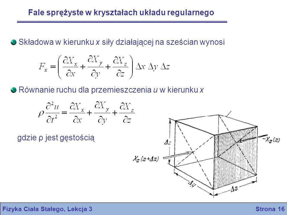 Fizyka Ciała Stałego, Lekcja 3 Strona 16 Fale sprężyste w kryształach układu regularnego Składowa w kierunku x siły działającej na sześcian wynosi Rów