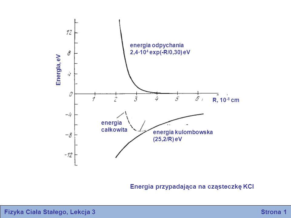energia odpychania 2,4·10 4 exp(-R/0,30) eV energia całkowita Energia, eV R, 10 -8 cm energia kulombowska (25,2/R) eV Energia przypadająca na cząstecz