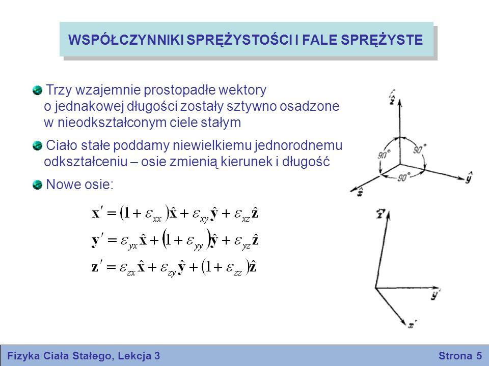 WSPÓŁCZYNNIKI SPRĘŻYSTOŚCI I FALE SPRĘŻYSTE Fizyka Ciała Stałego, Lekcja 3 Strona 5 Trzy wzajemnie prostopadłe wektory o jednakowej długości zostały s
