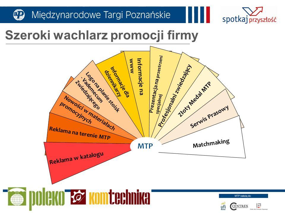 MTP Reklama w katalogu Reklama na terenie MTP Nowości w materiałach promocyjnych Logo na planie stoisk - Vademecum Zwiedzającego Prezentacja na przest