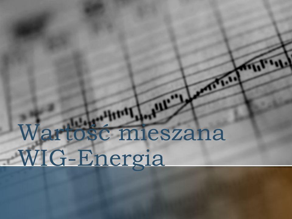 Wartość mieszana WIG-Energia