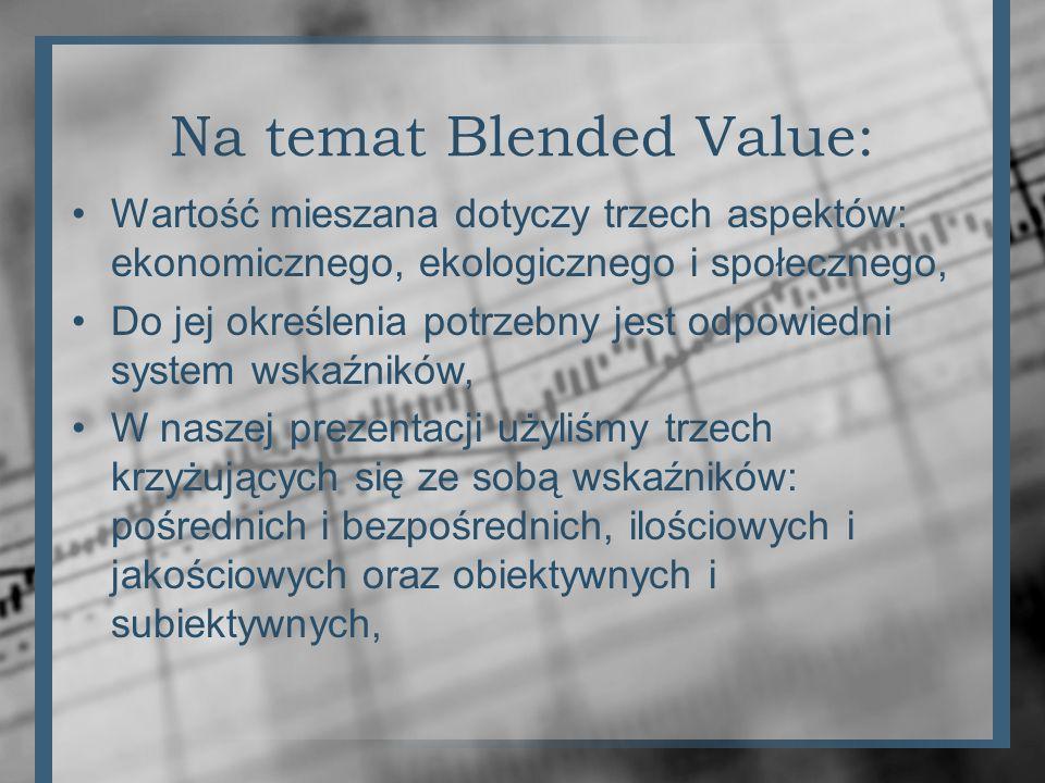 Na temat Blended Value: Wartość mieszana dotyczy trzech aspektów: ekonomicznego, ekologicznego i społecznego, Do jej określenia potrzebny jest odpowie