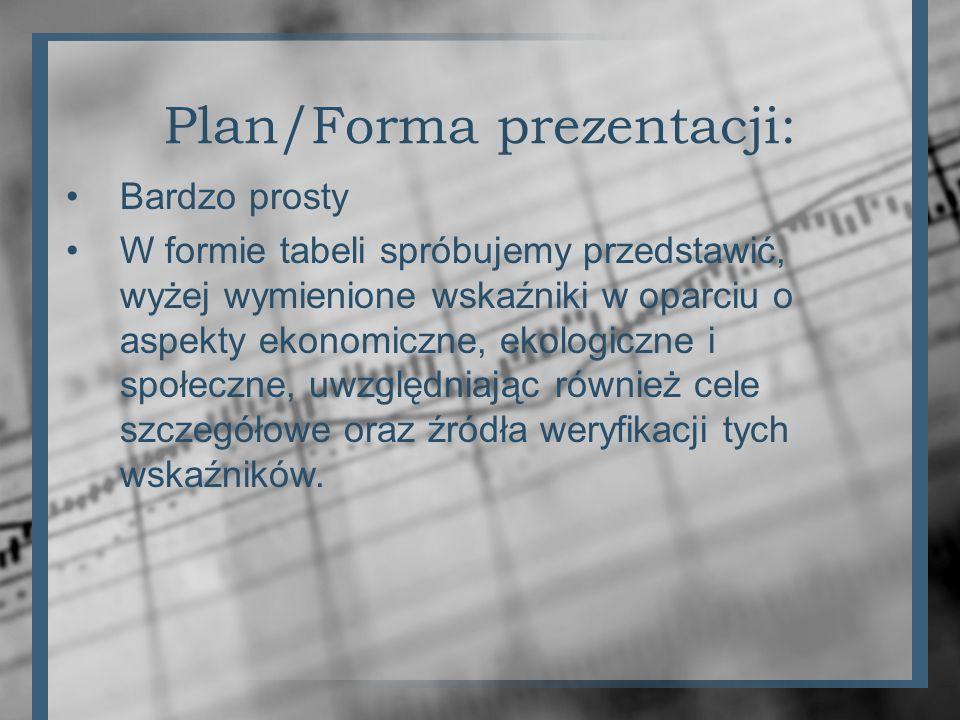 Plan/Forma prezentacji: Bardzo prosty W formie tabeli spróbujemy przedstawić, wyżej wymienione wskaźniki w oparciu o aspekty ekonomiczne, ekologiczne