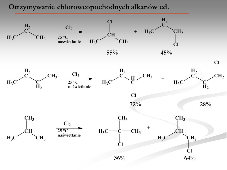 Otrzymywanie chlorowcopochodnych alkanów cd. 55% 45% 72% 28% 36% 64%