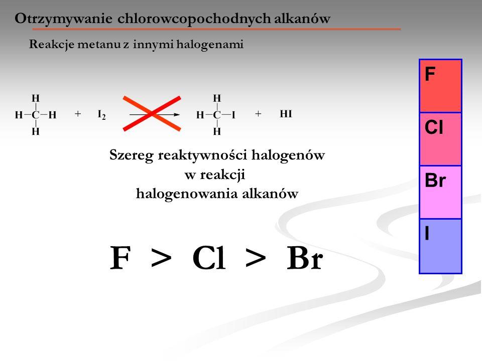Otrzymywanie chlorowcopochodnych alkanów Reakcje metanu z innymi halogenami F Cl Br I Szereg reaktywności halogenów w reakcji halogenowania alkanów F