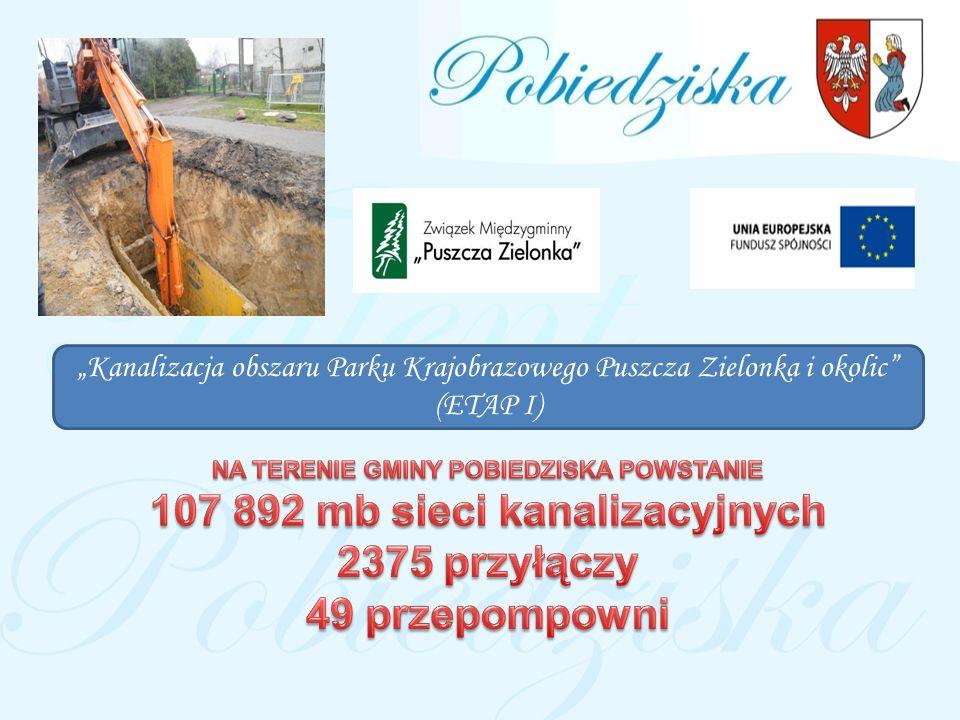 Kanalizacja obszaru Parku Krajobrazowego Puszcza Zielonka i okolic (ETAP III)