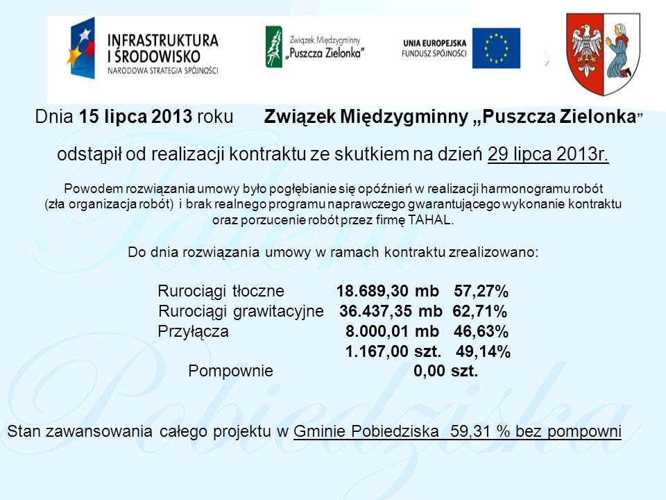 Dnia 15 lipca 2013 roku Związek Międzygminny Puszcza Zielonka odstąpił od realizacji kontraktu ze skutkiem na dzień 29 lipca 2013r.