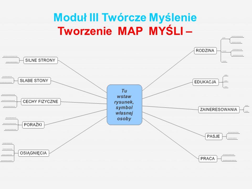 Moduł III Twórcze Myślenie Tworzenie MAP MYŚLI –