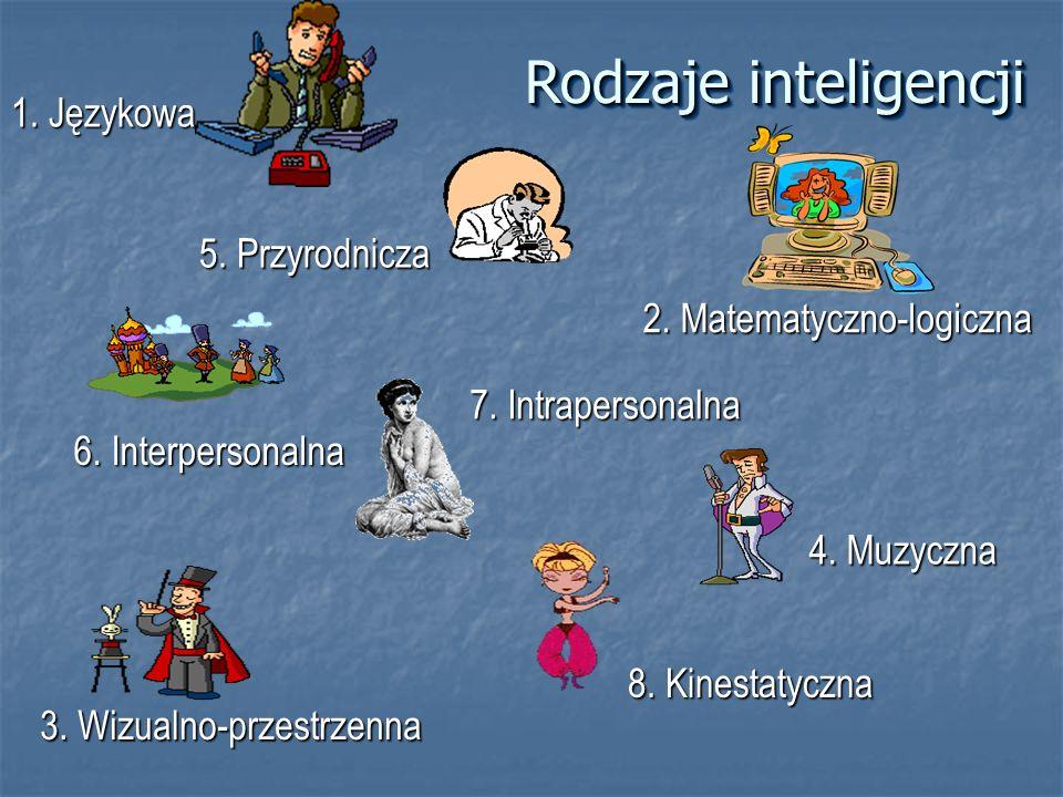 Rodzaje inteligencji 2.Matematyczno-logiczna 1. Językowa 3.
