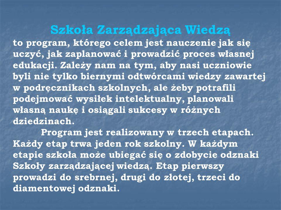 Srebrny etap projektu SZKOŁA ZARZĄDZAJACA WIEDZĄ podzielony jest na pięć modułów: Planowanie Zdobywanie wiedzy Twórcze myślenie Prezentacja wiedzy Ocena i samoocena.