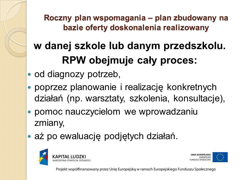 Roczny plan wspomagania – plan zbudowany na bazie oferty doskonalenia realizowany w danej szkole lub danym przedszkolu. RPW obejmuje cały proces: od d