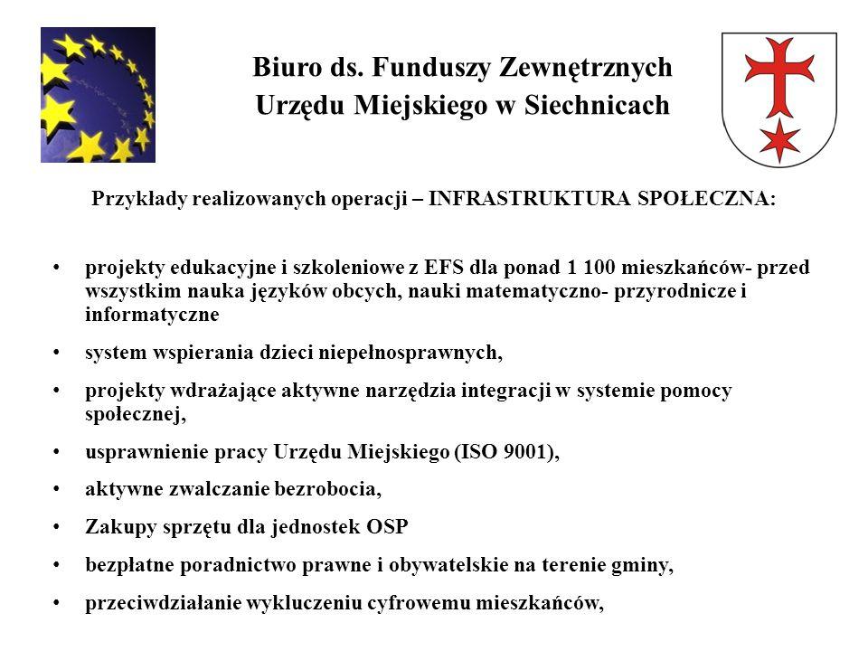 Biuro ds. Funduszy Zewnętrznych Urzędu Miejskiego w Siechnicach Przykłady realizowanych operacji – INFRASTRUKTURA SPOŁECZNA: projekty edukacyjne i szk