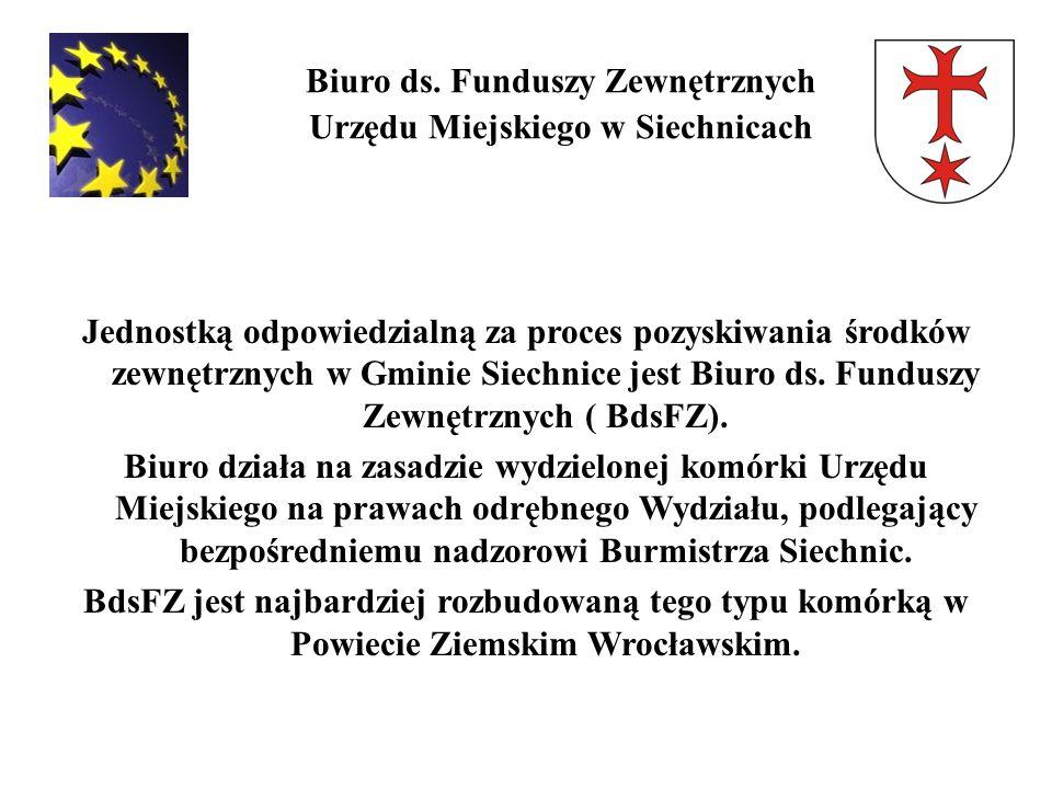 Biuro ds. Funduszy Zewnętrznych Urzędu Miejskiego w Siechnicach Jednostką odpowiedzialną za proces pozyskiwania środków zewnętrznych w Gminie Siechnic
