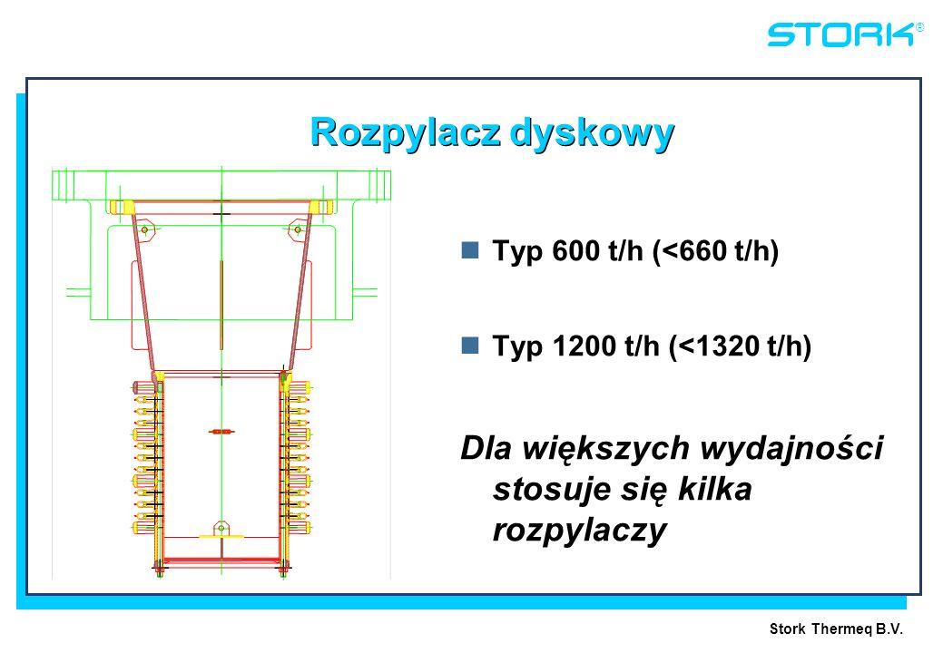 Stork Thermeq B.V. ® Rozpylacz dyskowy Typ 600 t/h (<660 t/h) Typ 1200 t/h (<1320 t/h) Dla większych wydajności stosuje się kilka rozpylaczy