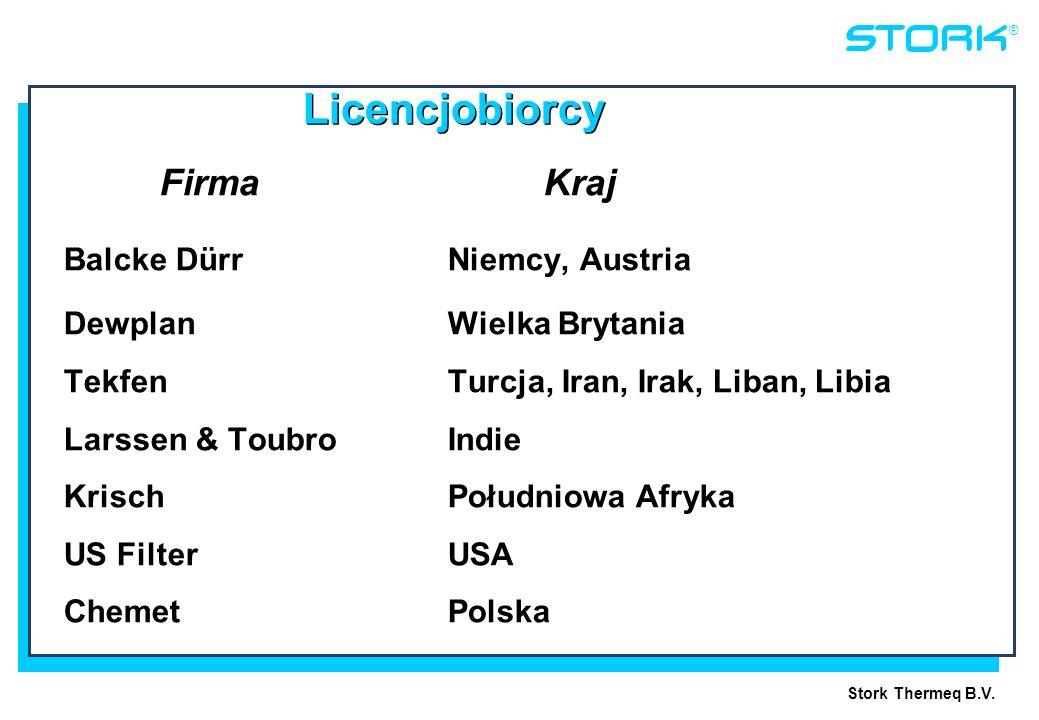 Stork Thermeq B.V. ® Licencjobiorcy FirmaKraj Balcke DürrNiemcy, Austria DewplanWielka Brytania TekfenTurcja, Iran, Irak, Liban, Libia Larssen & Toubr