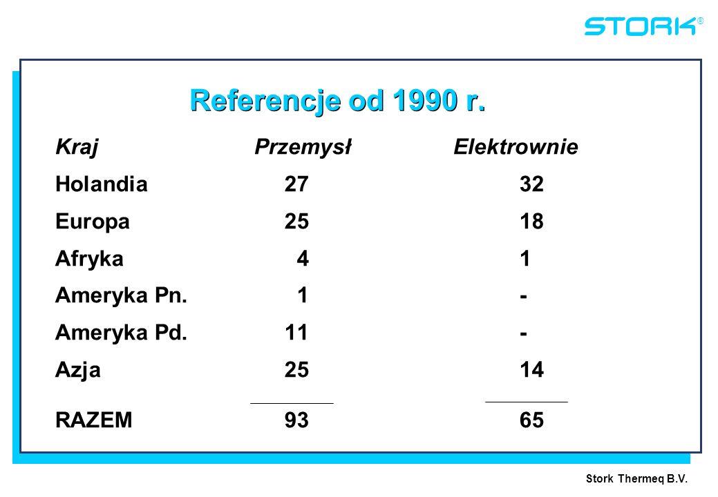 Stork Thermeq B.V. ® Referencje od 1990 r. KrajPrzemysłElektrownie Holandia 2732 Europa 2518 Afryka 4 1 Ameryka Pn. 1 - Ameryka Pd. 11 - Azja 2514 RAZ
